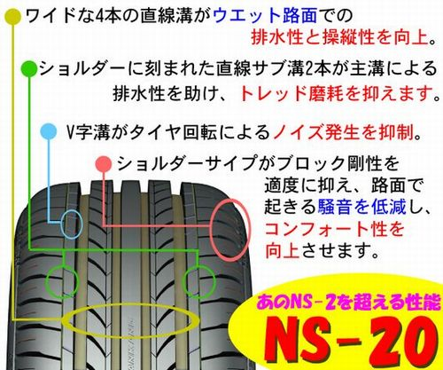 ナンカンNS-20